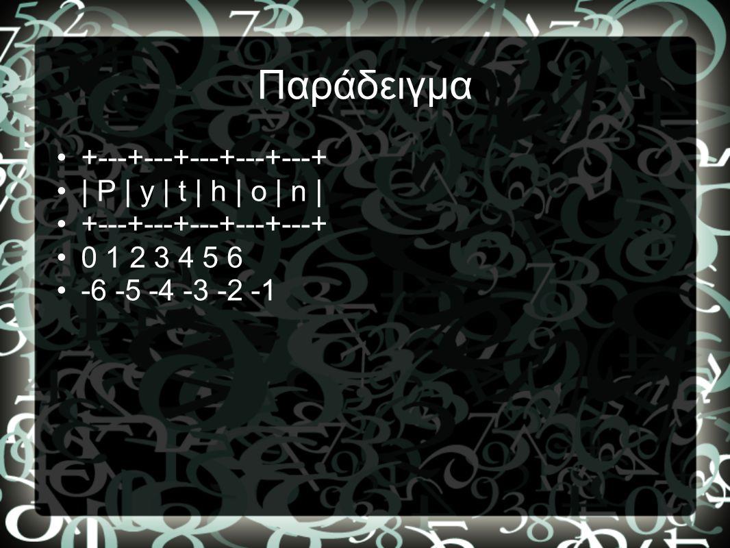 Παράδειγμα +---+---+---+---+---+ | P | y | t | h | o | n |