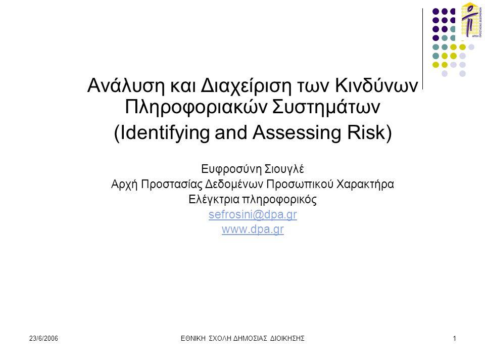 Ανάλυση και Διαχείριση των Κινδύνων Πληροφοριακών Συστημάτων