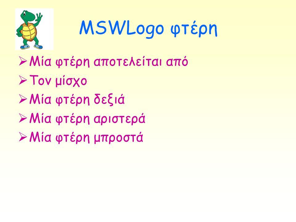 MSWLogo φτέρη Μία φτέρη αποτελείται από Τον μίσχο Μία φτέρη δεξιά