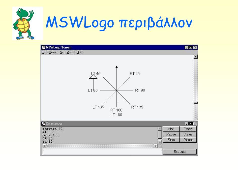 MSWLogo περιβάλλον