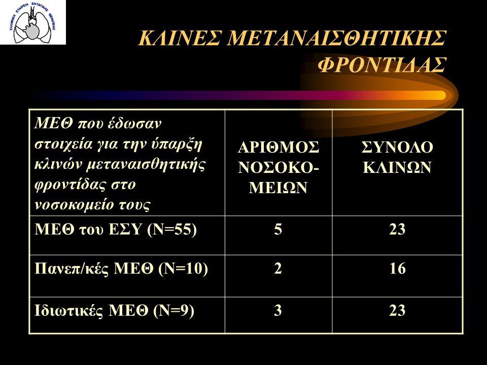 ΚΛΙΝΕΣ ΜΕΤΑΝΑΙΣΘΗΤΙΚΗΣ ΦΡΟΝΤΙΔΑΣ