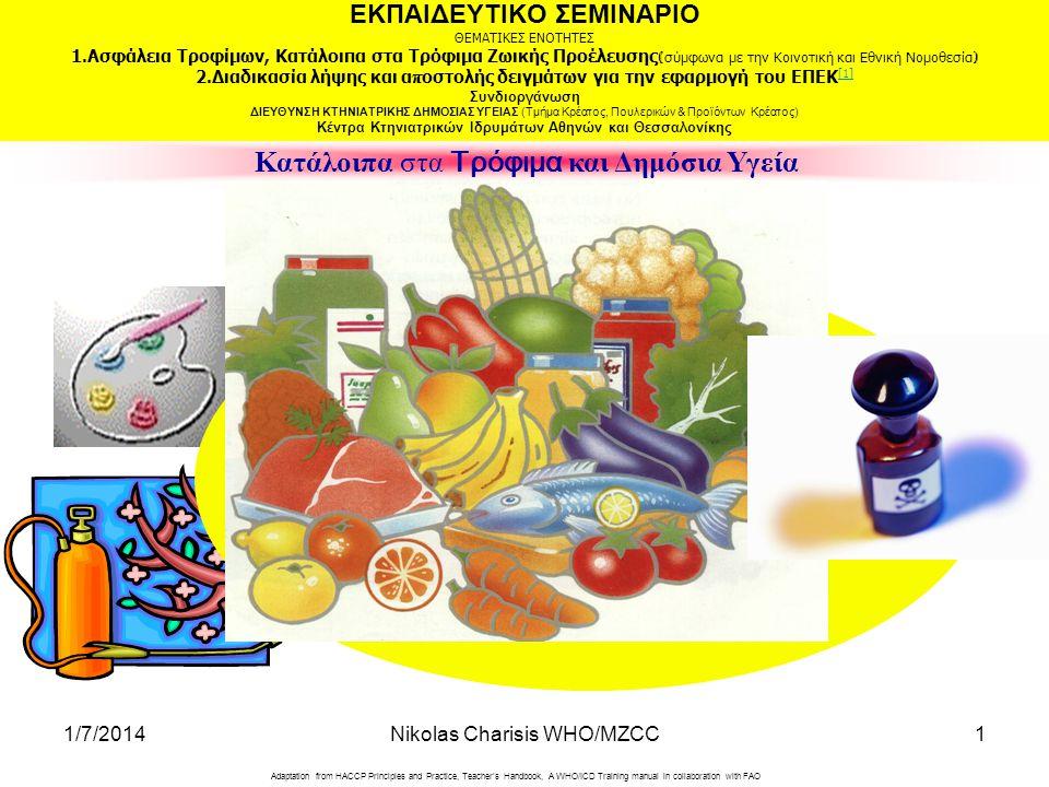 Κατάλοιπα στα Τρόφιμα και Δημόσια Υγεία