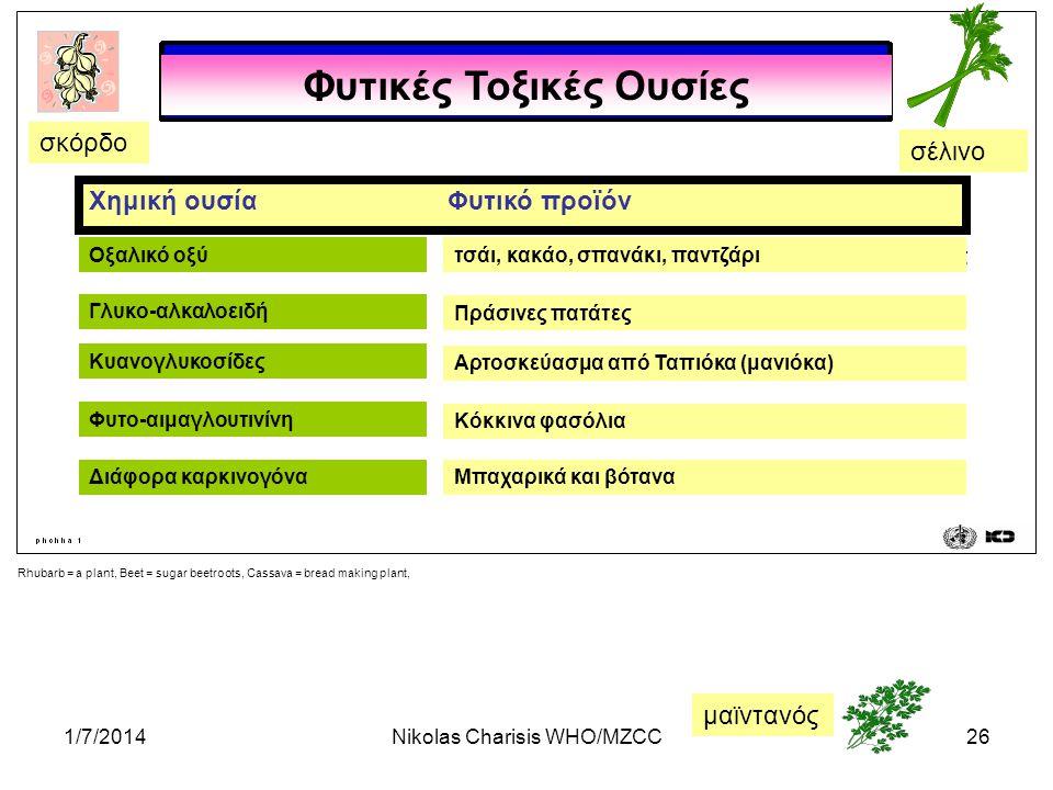 Φυτικές Τοξικές Ουσίες