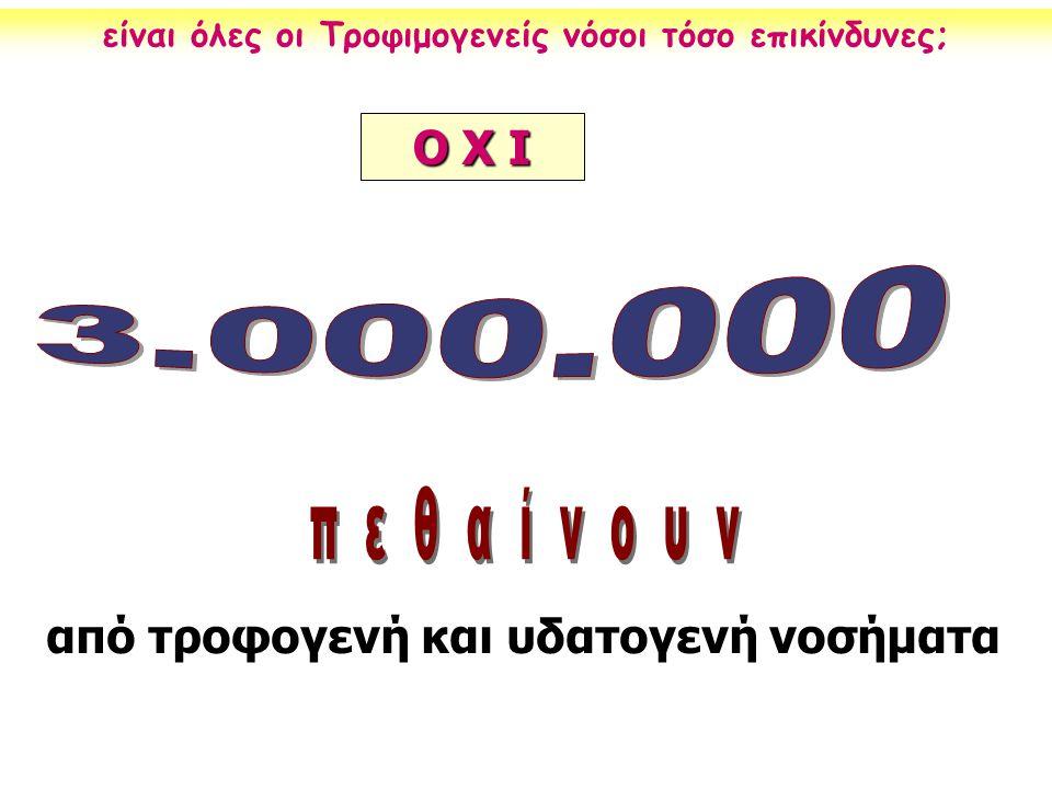 3.000.000 π ε θ α ί ν ο υ ν Ο Χ Ι από τροφογενή και υδατογενή νοσήματα