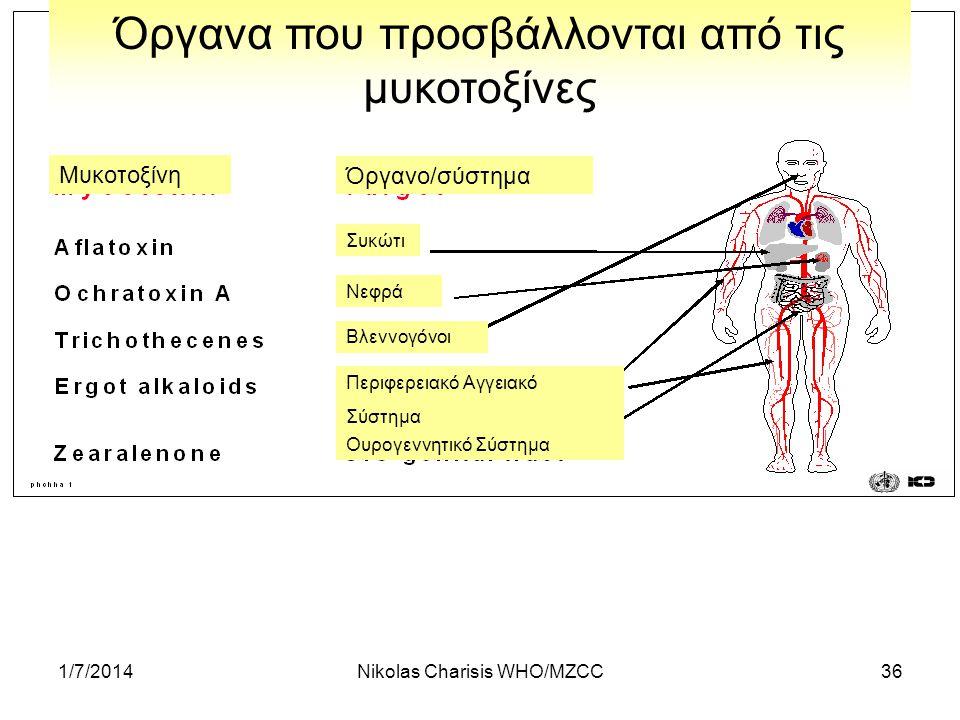 Όργανα που προσβάλλονται από τις μυκοτοξίνες