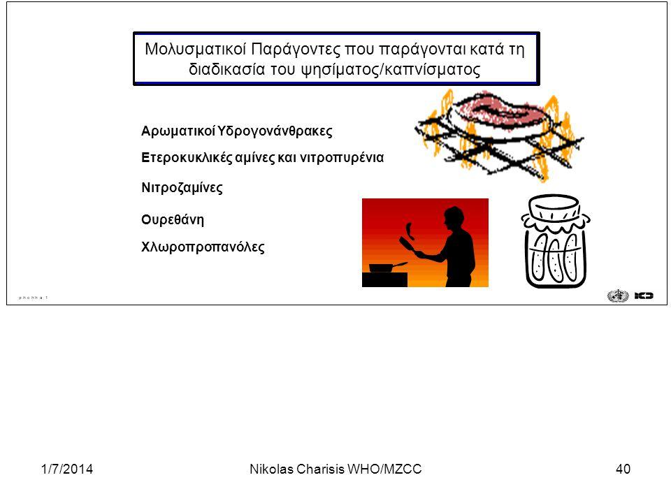 Nikolas Charisis WHO/MZCC