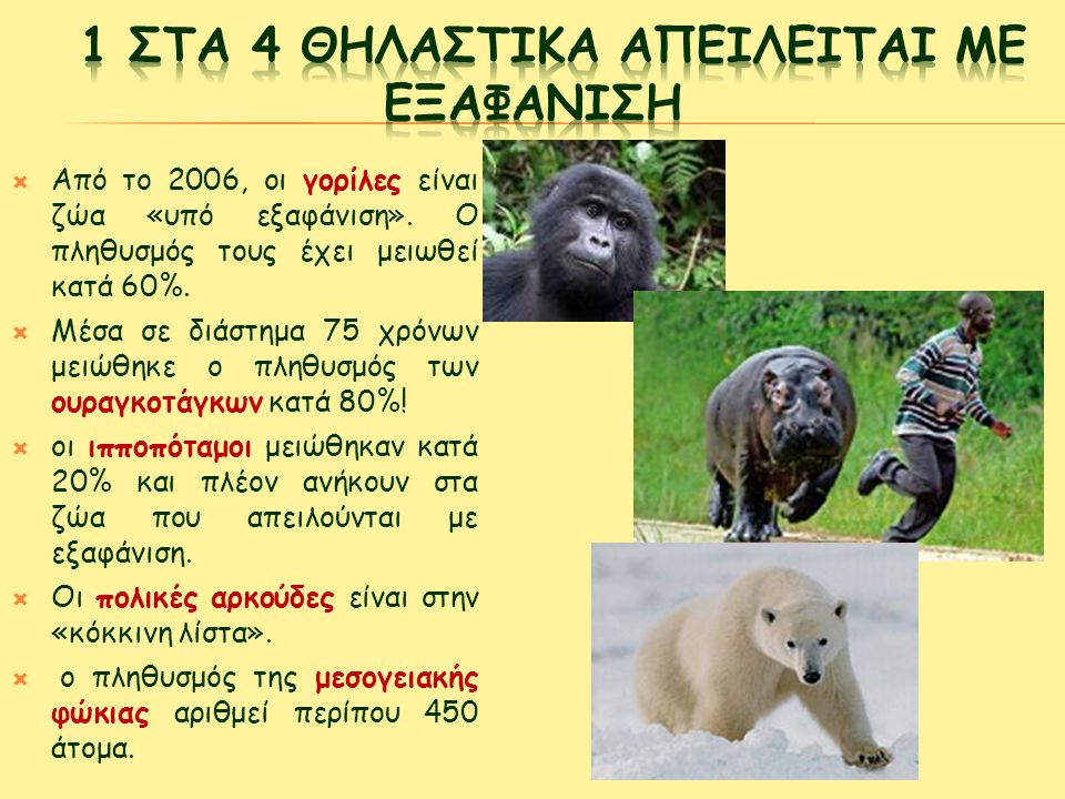 1 στα 4 θηλαστικα απειλειται με εξαφανιση