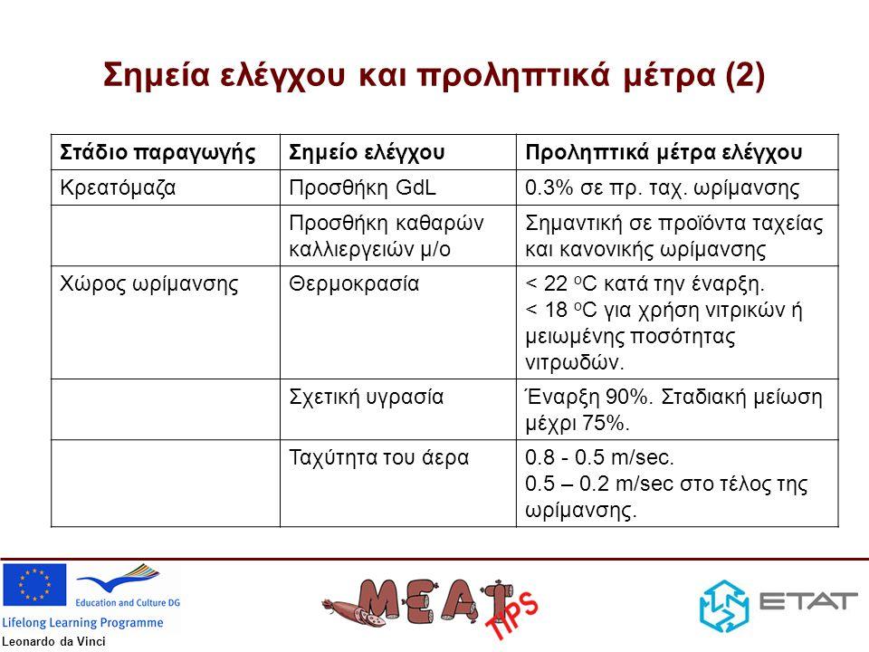 Σημεία ελέγχου και προληπτικά μέτρα (2)