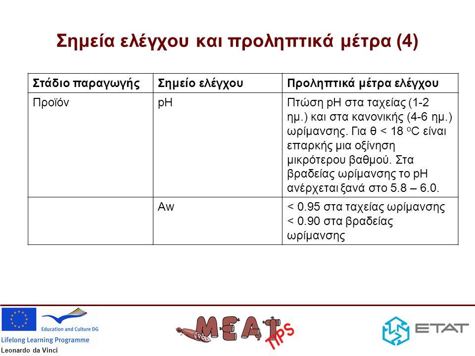 Σημεία ελέγχου και προληπτικά μέτρα (4)