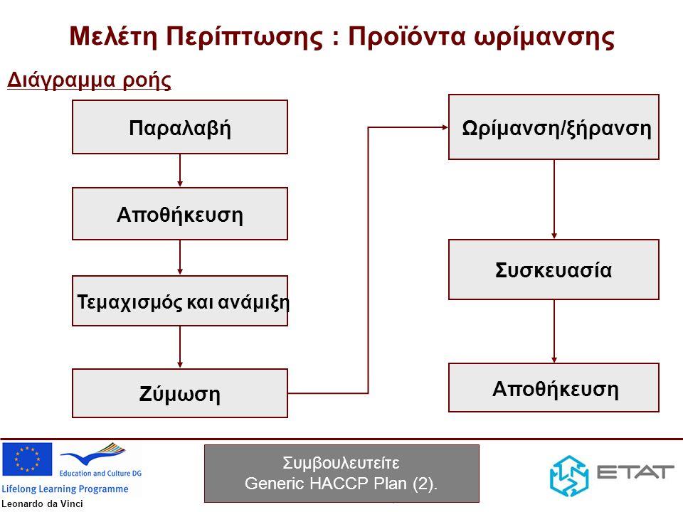 Μελέτη Περίπτωσης : Προϊόντα ωρίμανσης