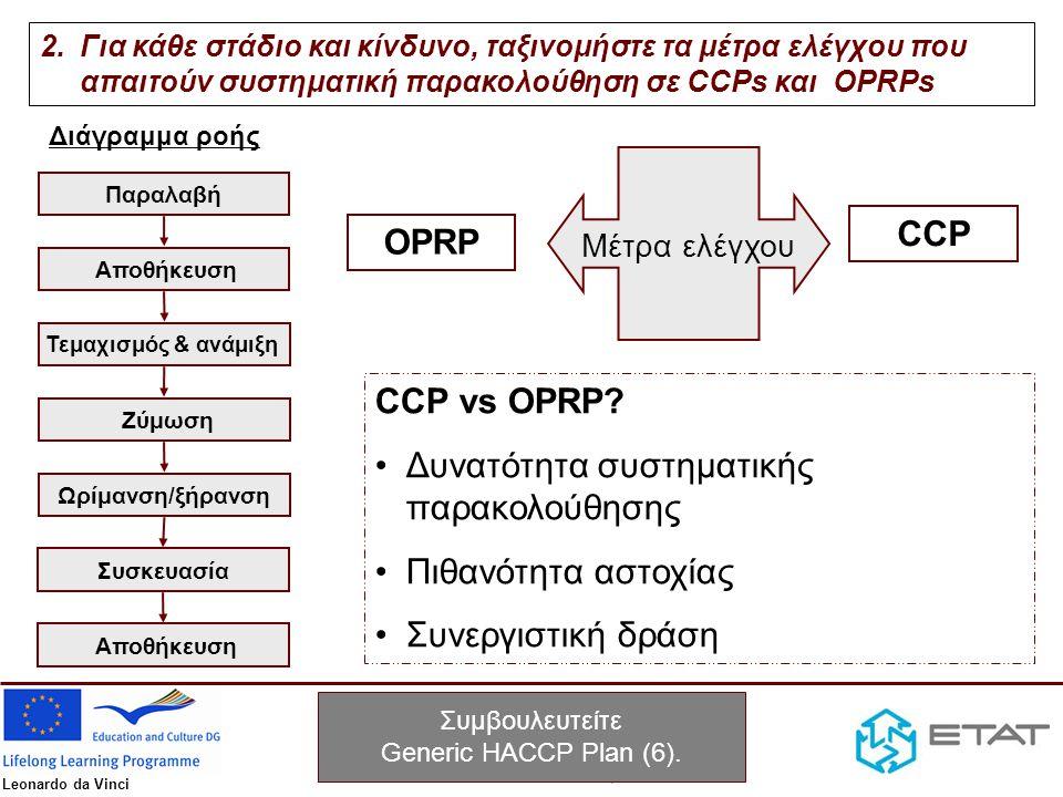 Συμβουλευτείτε Generic HACCP Plan (6).