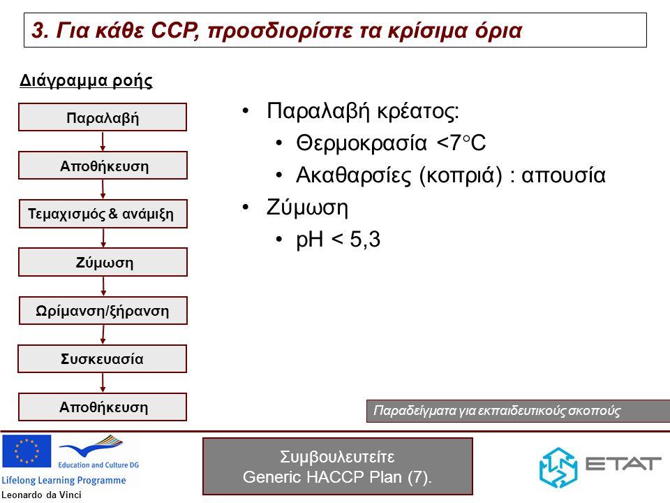 Συμβουλευτείτε Generic HACCP Plan (7).