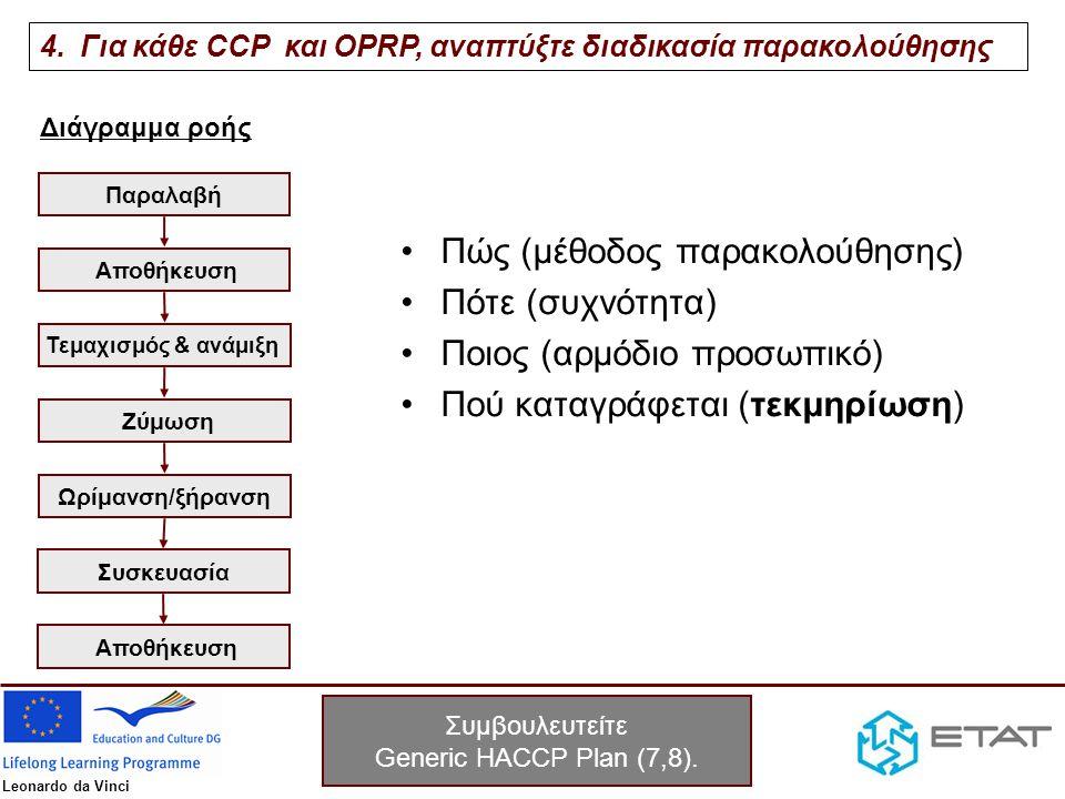 Συμβουλευτείτε Generic HACCP Plan (7,8).