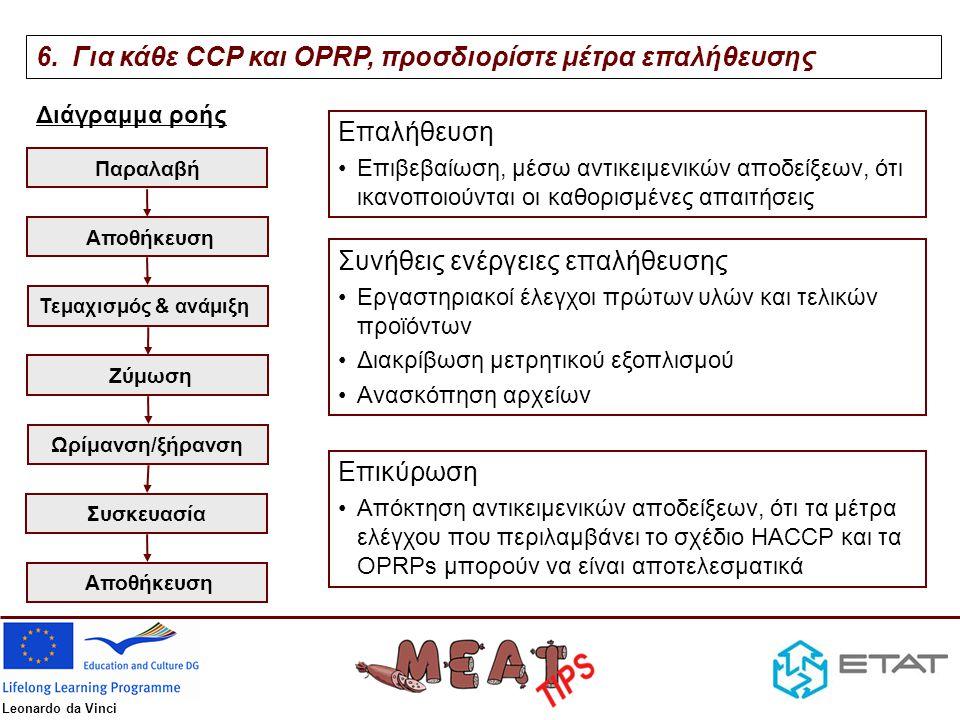 Για κάθε CCP και OPRP, προσδιορίστε μέτρα επαλήθευσης