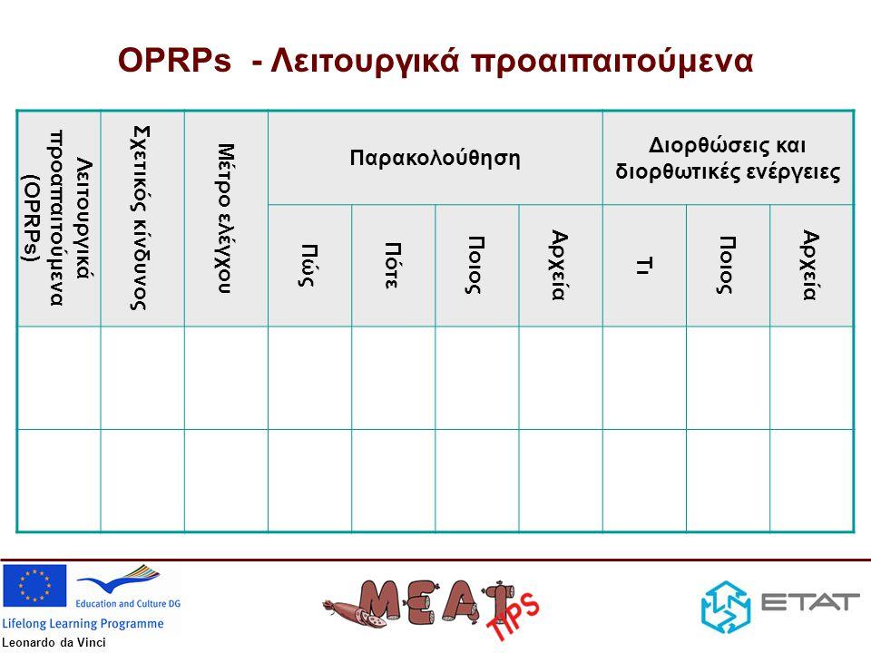 OPRPs - Λειτουργικά προαιπαιτούμενα