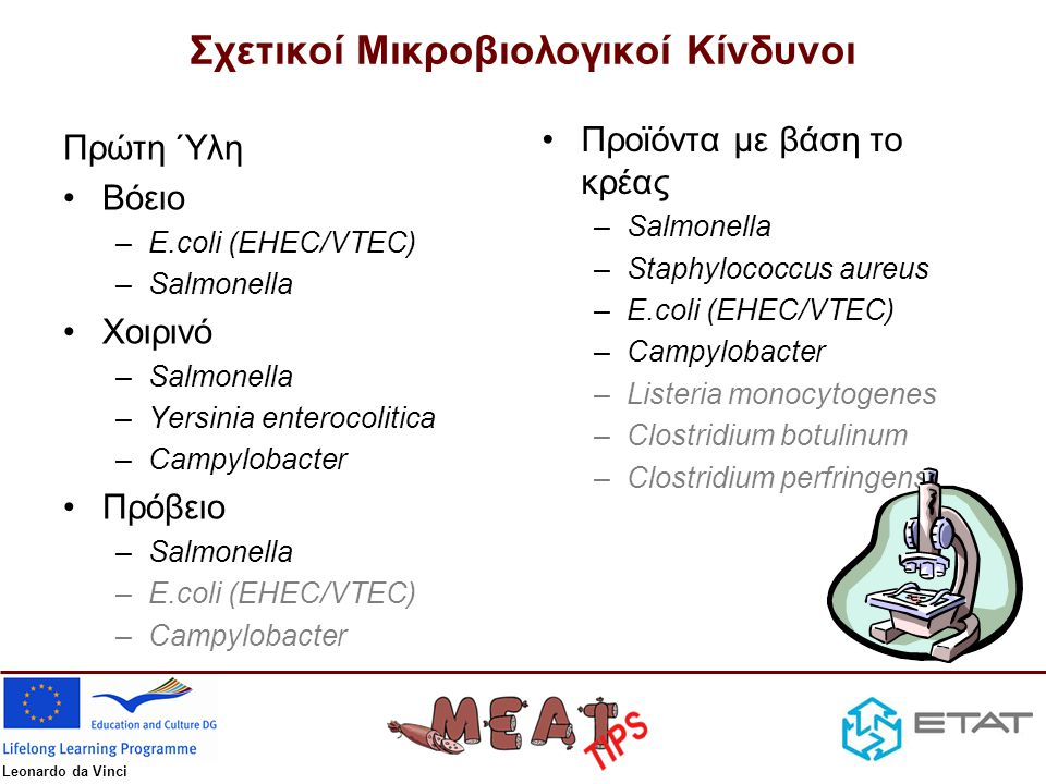 Σχετικοί Μικροβιολογικοί Κίνδυνοι