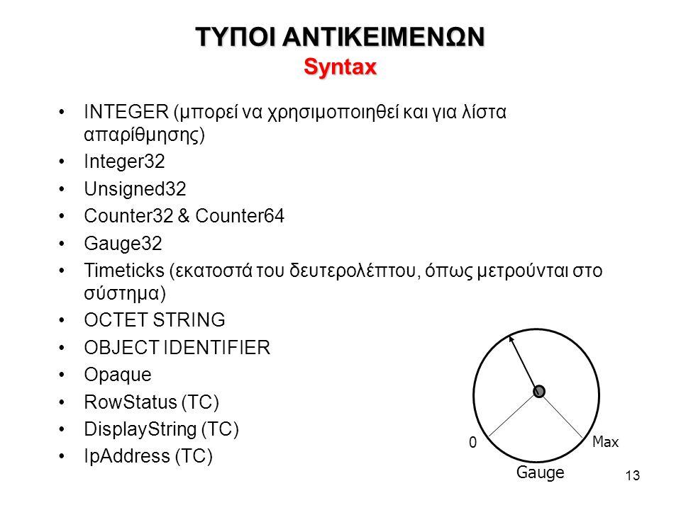 ΤΥΠΟΙ ΑΝΤΙΚΕΙΜΕΝΩΝ Syntax