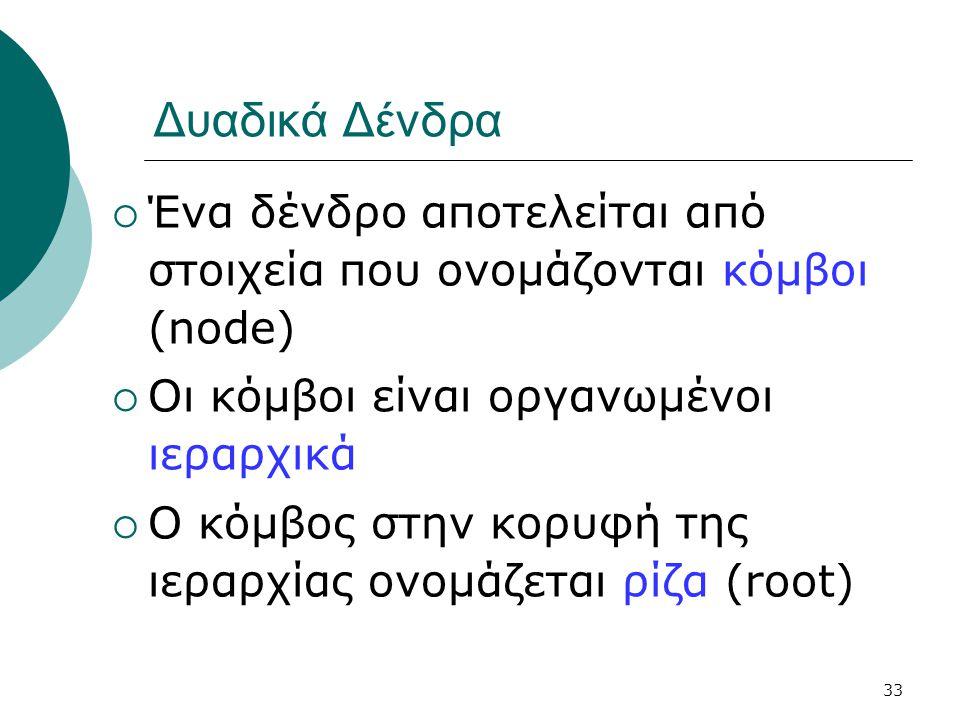 Δυαδικά Δένδρα Ένα δένδρο αποτελείται από στοιχεία που ονομάζονται κόμβοι (node) Οι κόμβοι είναι οργανωμένοι ιεραρχικά.