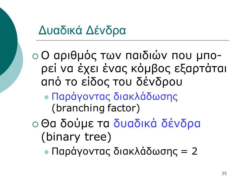 Δυαδικά Δένδρα Ο αριθμός των παιδιών που μπο-ρεί να έχει ένας κόμβος εξαρτάται από το είδος του δένδρου.