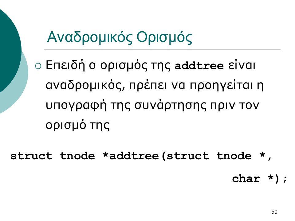 Αναδρομικός Ορισμός Επειδή ο ορισμός της addtree είναι αναδρομικός, πρέπει να προηγείται η υπογραφή της συνάρτησης πριν τον ορισμό της.