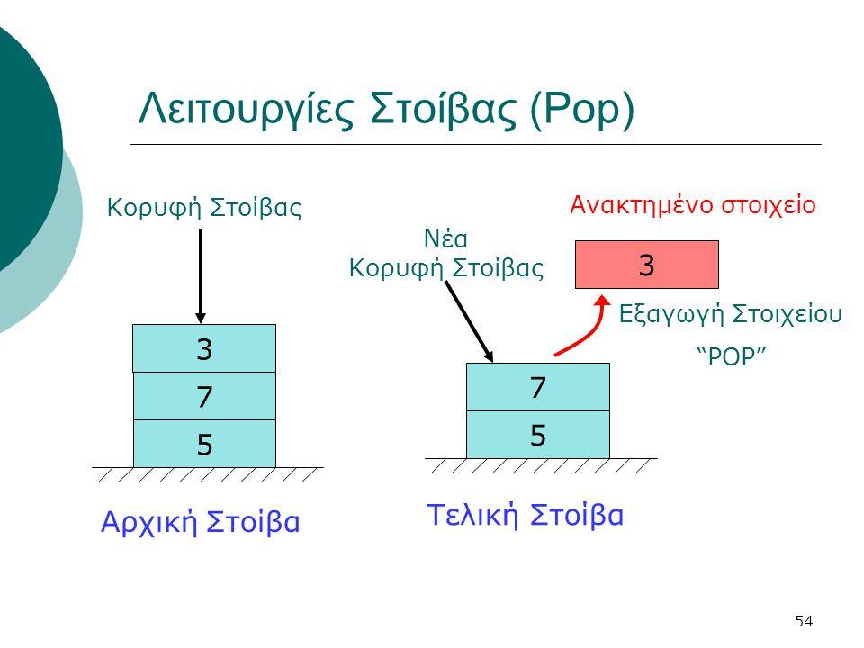 Λειτουργίες Στοίβας (Pop)