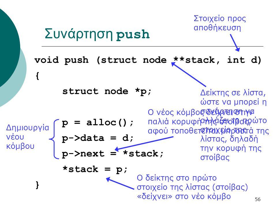 Συνάρτηση push void push (struct node **stack, int d) {