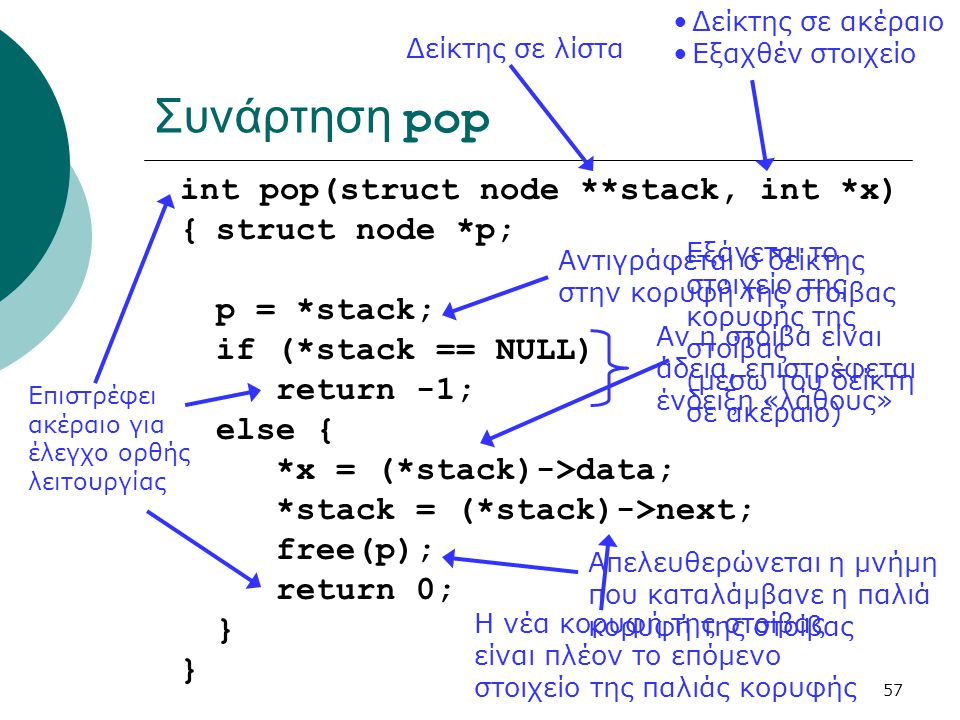 Συνάρτηση pop int pop(struct node **stack, int *x) { struct node *p;