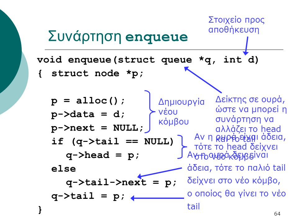 Συνάρτηση enqueue void enqueue(struct queue *q, int d)