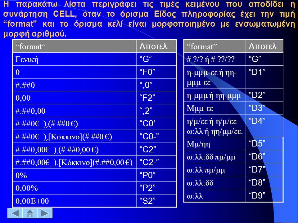 Η παρακάτω λίστα περιγράφει τις τιμές κειμένου που αποδίδει η συνάρτηση CELL, όταν το όρισμα Είδος πληροφορίας έχει την τιμή format και το όρισμα κελί είναι μορφοποιημένο με ενσωματωμένη μορφή αριθμού.