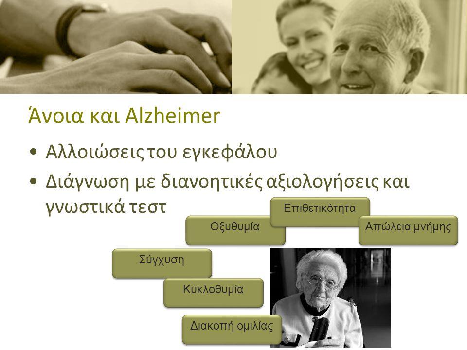 Άνοια και Alzheimer Αλλοιώσεις του εγκεφάλου