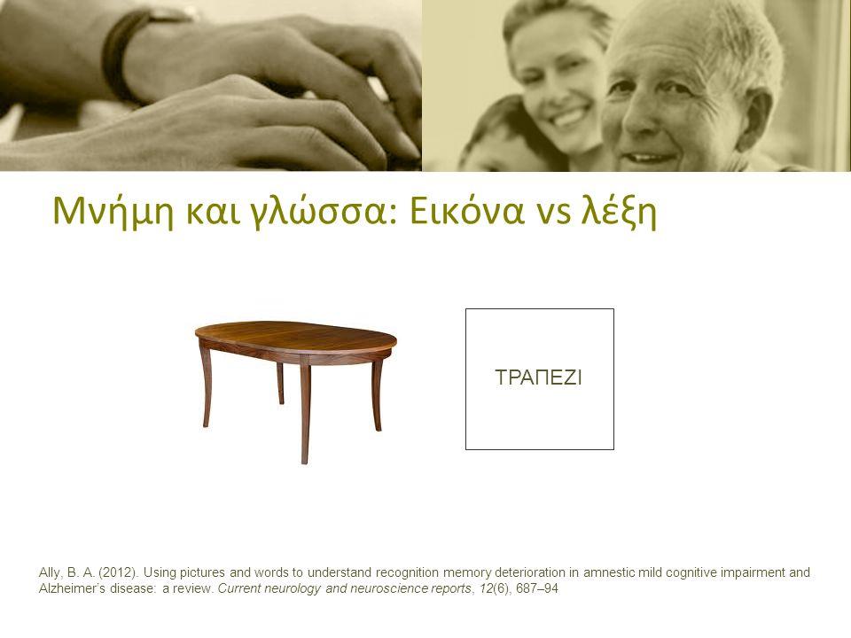 Μνήμη και γλώσσα: Εικόνα vs λέξη