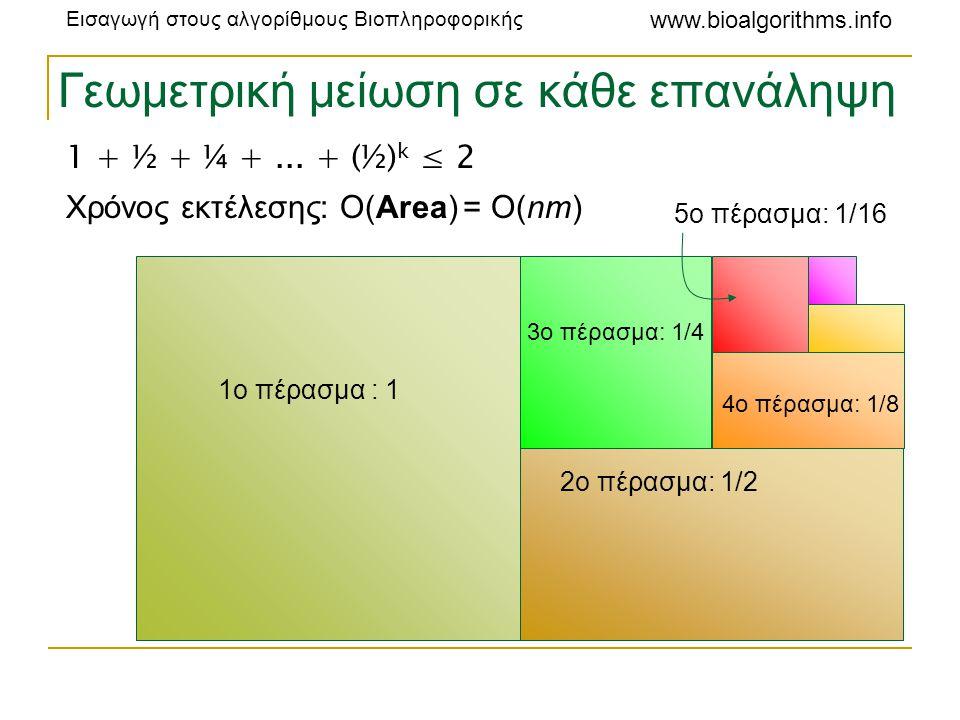 Γεωμετρική μείωση σε κάθε επανάληψη