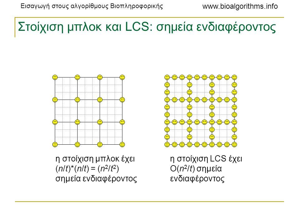 Στοίχιση μπλοκ και LCS: σημεία ενδιαφέροντος