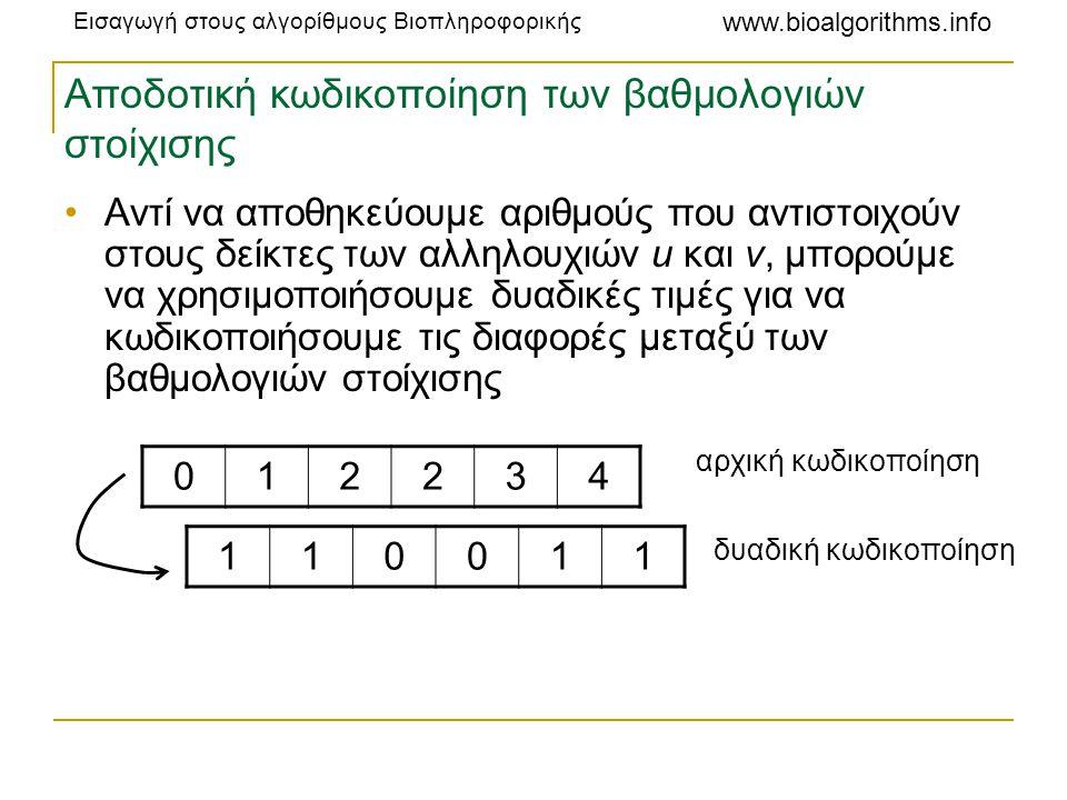 Αποδοτική κωδικοποίηση των βαθμολογιών στοίχισης
