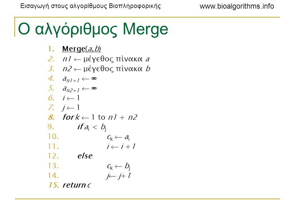 Ο αλγόριθμος Merge Merge(a,b) n1  μέγεθος πίνακα a