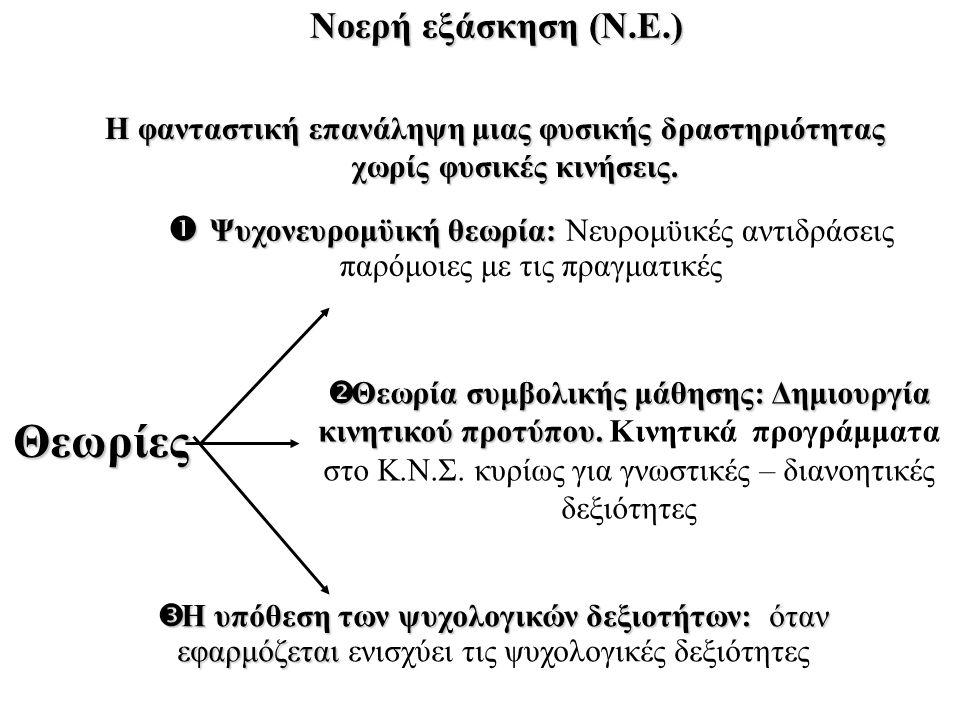 Θεωρίες Νοερή εξάσκηση (Ν.Ε.)