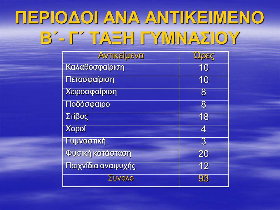 ΠΕΡΙΟΔΟΙ ΑΝΑ ΑΝΤΙΚΕΙΜΕΝΟ Β΄- Γ΄ ΤΑΞΗ ΓΥΜΝΑΣΙΟΥ