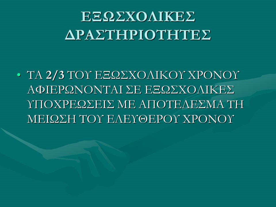 ΕΞΩΣΧΟΛΙΚΕΣ ΔΡΑΣΤΗΡΙΟΤΗΤΕΣ