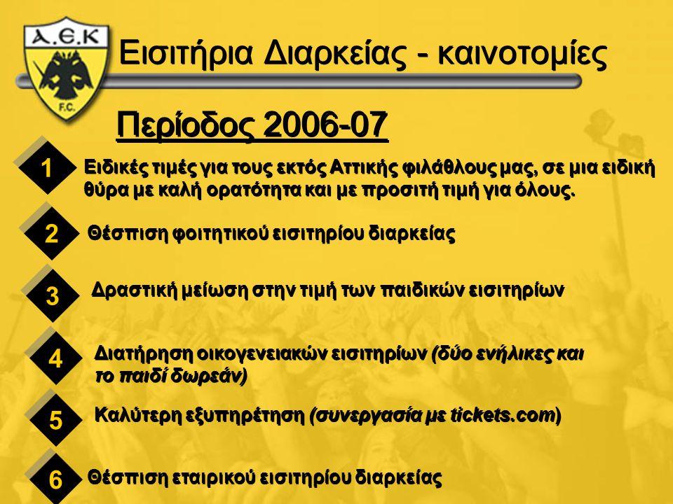Εισιτήρια Διαρκείας - καινοτομίες