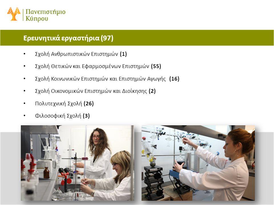 Ερευνητικά εργαστήρια (97)