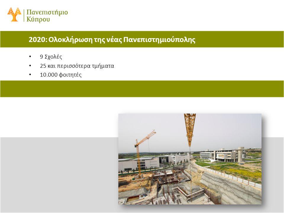 2020: Ολοκλήρωση της νέας Πανεπιστημιούπολης