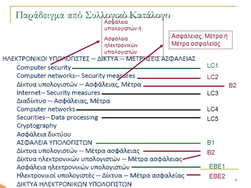 Παράδειγμα από Συλλογικό Κατάλογο