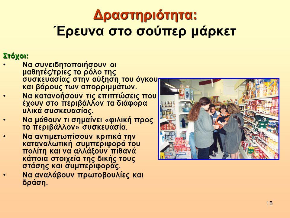Δραστηριότητα: Έρευνα στο σούπερ μάρκετ