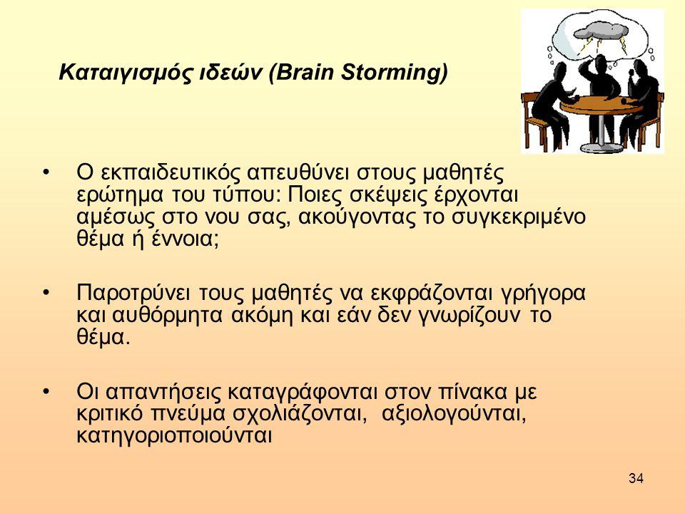Καταιγισμός ιδεών (Brain Storming)