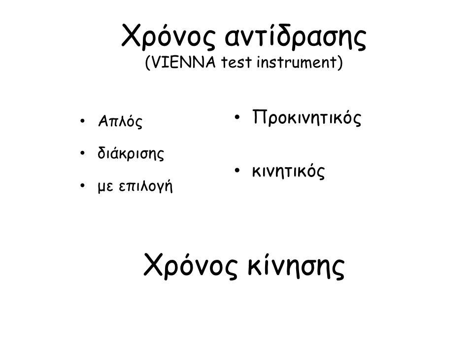 Χρόνος αντίδρασης (VIENNA test instrument)