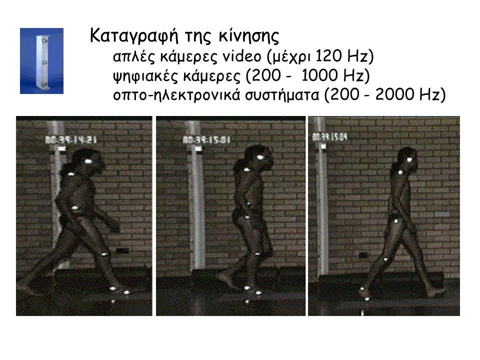Καταγραφή της κίνησης απλές κάμερες video (μέχρι 120 Hz)