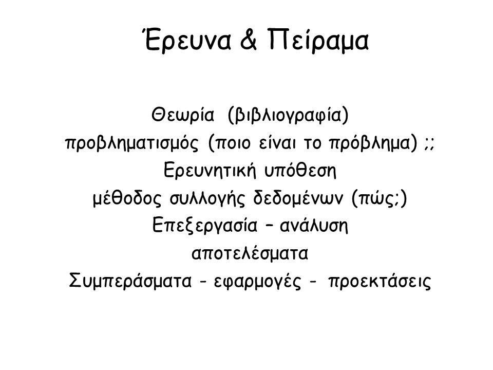 Έρευνα & Πείραμα Θεωρία (βιβλιογραφία)