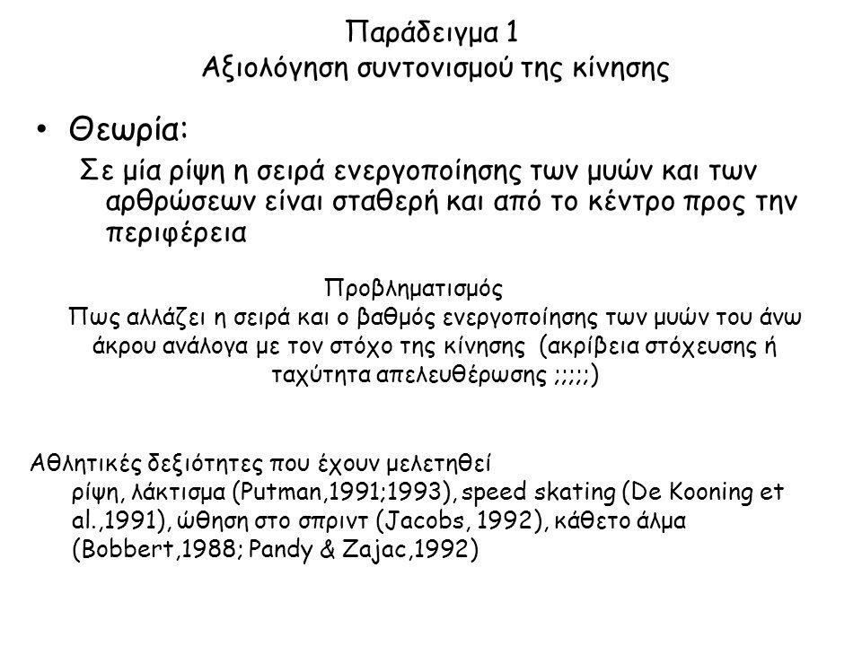 Παράδειγμα 1 Αξιολόγηση συντονισμού της κίνησης
