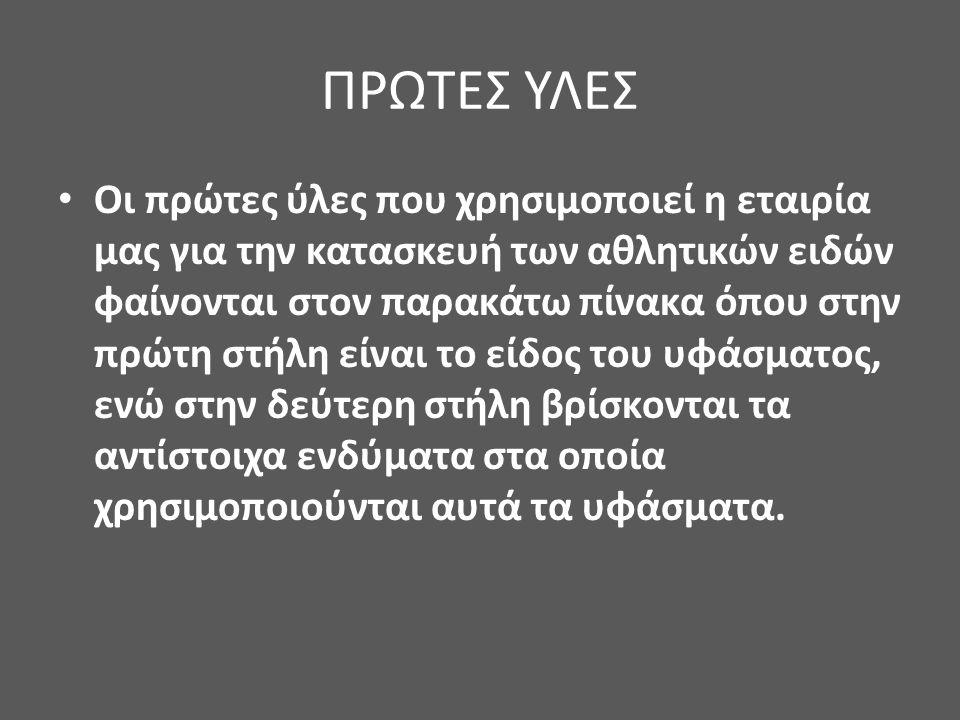 ΠΡΩΤΕΣ ΥΛΕΣ