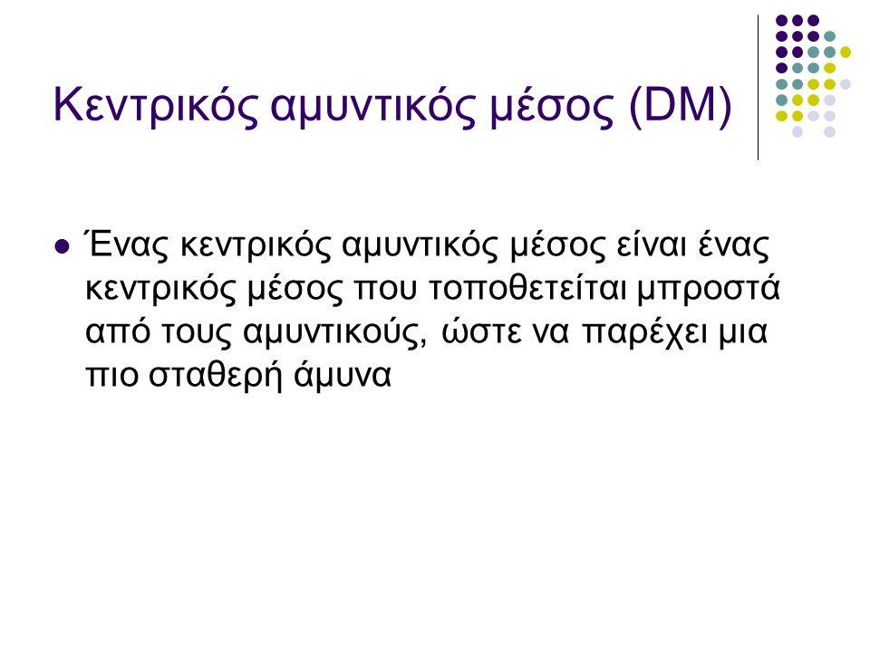 Κεντρικός αμυντικός μέσος (DM)